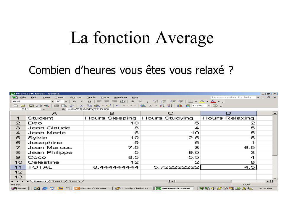 La fonction Average Combien dheures vous êtes vous relaxé ?