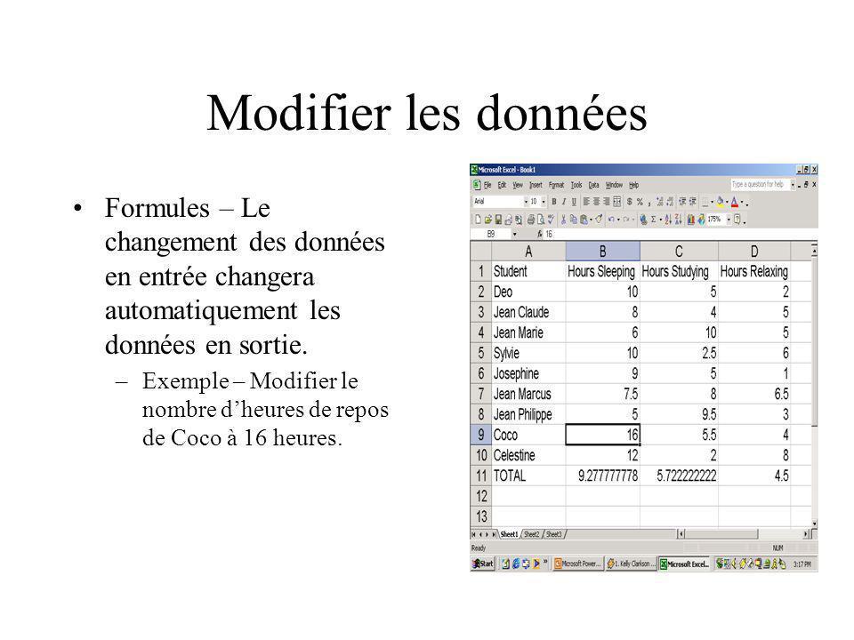 Modifier les données Formules – Le changement des données en entrée changera automatiquement les données en sortie. –Exemple – Modifier le nombre dheu