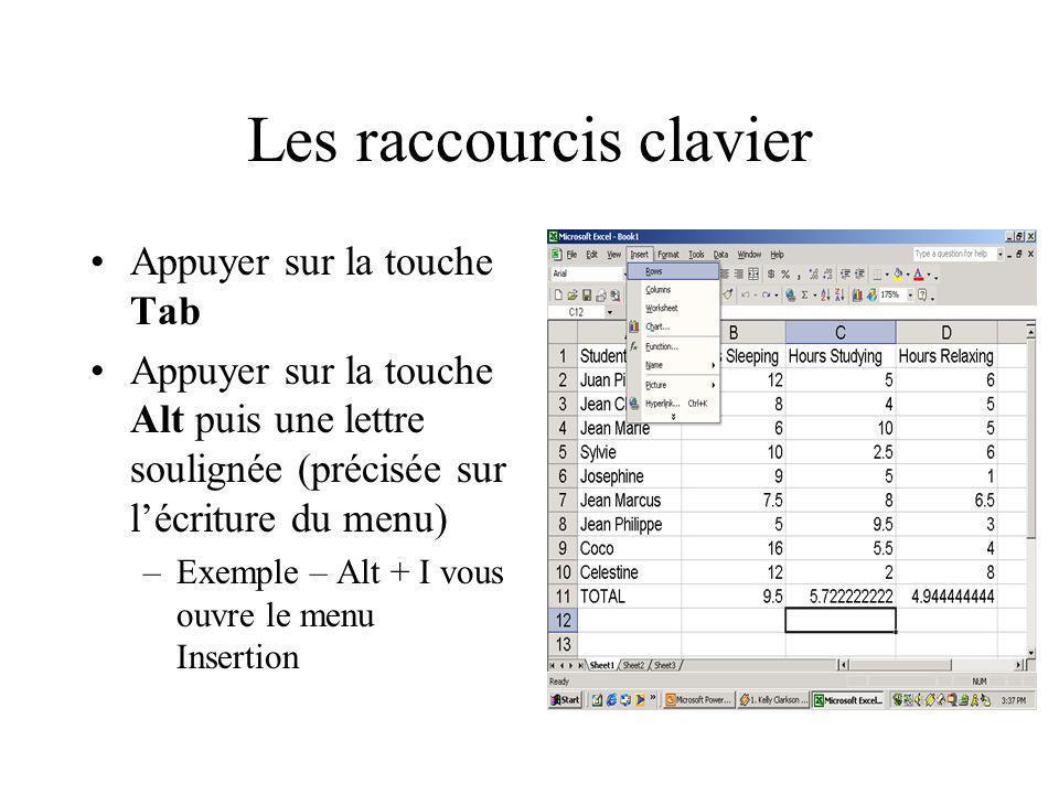Les raccourcis clavier Appuyer sur la touche Tab Appuyer sur la touche Alt puis une lettre soulignée (précisée sur lécriture du menu) –Exemple – Alt +