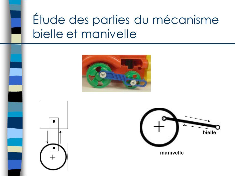Étude des parties du mécanisme bielle et manivelle bielle manivelle