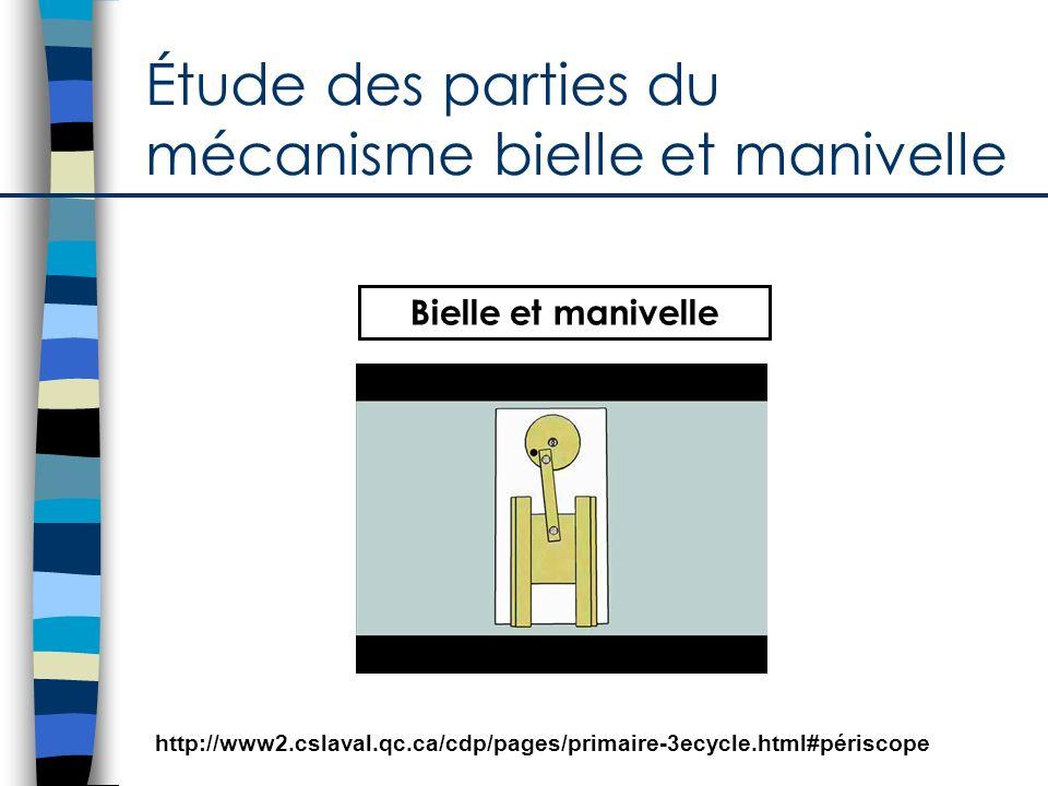 Étude des parties du mécanisme bielle et manivelle Bielle et manivelle http://www2.cslaval.qc.ca/cdp/pages/primaire-3ecycle.html#périscope