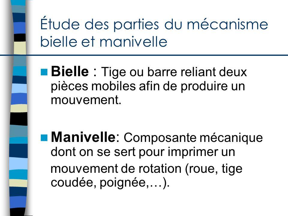 Étude des parties du mécanisme bielle et manivelle Bielle : Tige ou barre reliant deux pièces mobiles afin de produire un mouvement. Manivelle: Compos