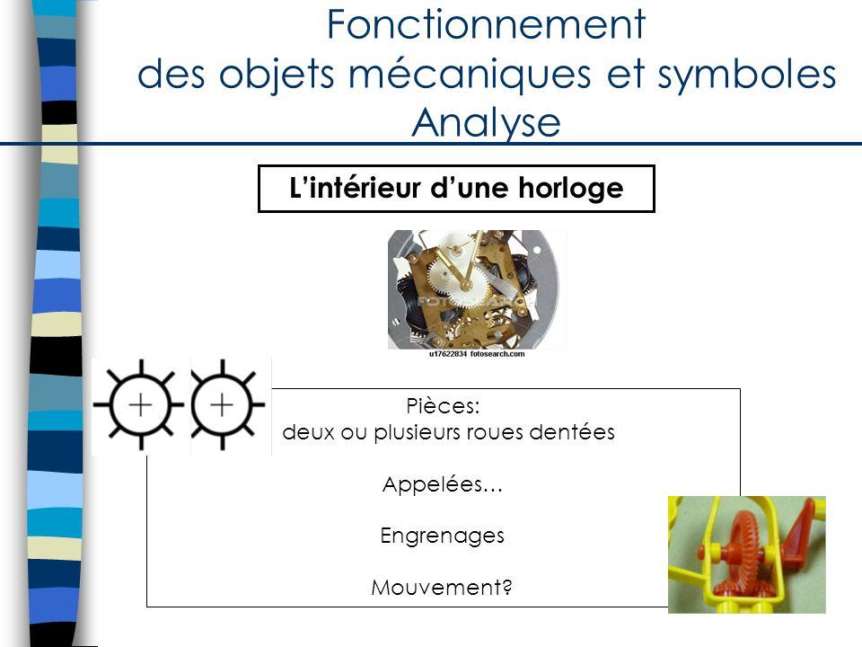 Fonctionnement des objets mécaniques et symboles Analyse Lintérieur dune horloge Pièces: deux ou plusieurs roues dentées Appelées… Engrenages Mouvemen