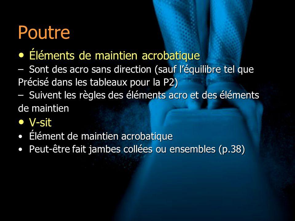 Poutre Éléments de maintien acrobatique Éléments de maintien acrobatique –Sont des acro sans direction (sauf léquilibre tel que Précisé dans les tableaux pour la P2) –Suivent les règles des éléments acro et des éléments de maintien V-sit V-sit Élément de maintien acrobatiqueÉlément de maintien acrobatique Peut-être fait jambes collées ou ensembles (p.38)Peut-être fait jambes collées ou ensembles (p.38)
