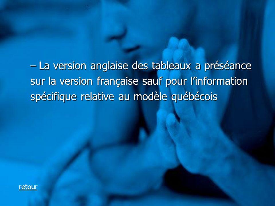 –La version anglaise des tableaux a préséance sur la version française sauf pour linformation spécifique relative au modèle québécois retour