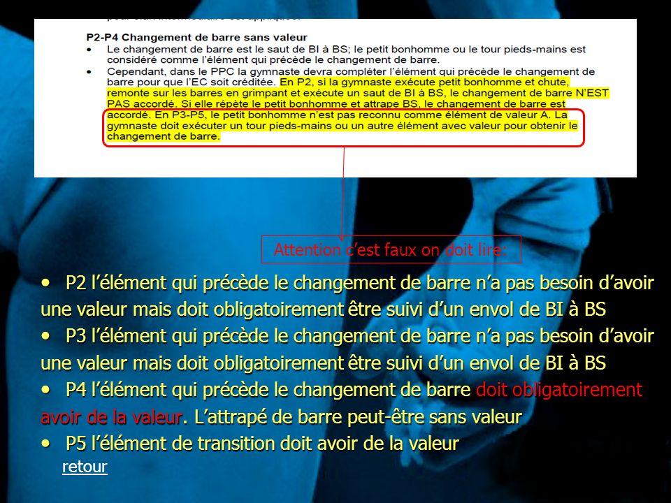 Attention cest faux on doit lire: retour P2 lélément qui précède le changement de barre na pas besoin davoir P2 lélément qui précède le changement de