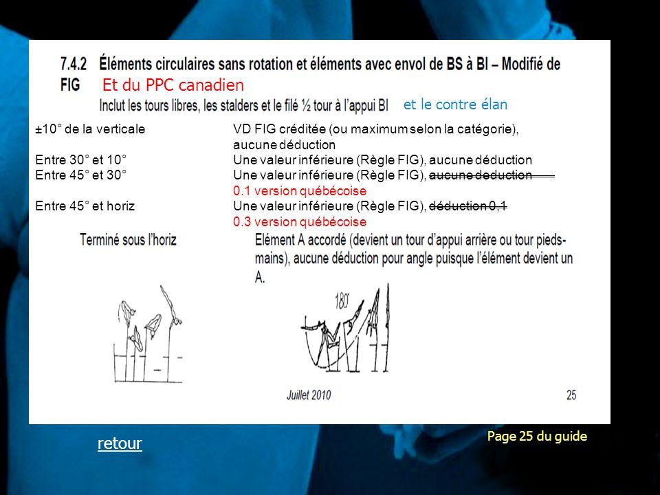 retour Et du PPC canadien ±10° de la verticaleVD FIG créditée (ou maximum selon la catégorie), aucune déduction Entre 30° et 10°Une valeur inférieure (Règle FIG), aucune déduction Entre 45° et 30°Une valeur inférieure (Règle FIG), aucune deduction 0.1 version québécoise Entre 45° et horizUne valeur inférieure (Règle FIG), déduction 0,1 0.3 version québécoise Page 25 du guide et le contre élan