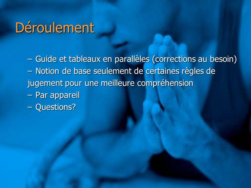 Déroulement –Guide et tableaux en parallèles (corrections au besoin) –Notion de base seulement de certaines règles de jugement pour une meilleure compréhension –Par appareil –Questions?