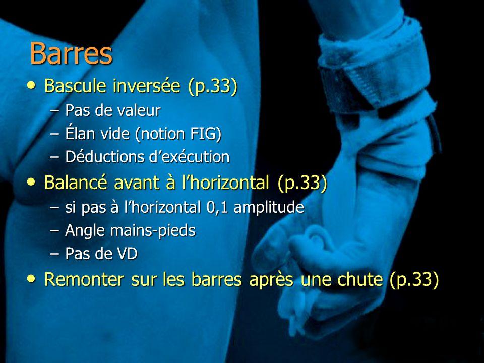 Barres PPC 2-3-4-5 PPC 2-3-4-5 PPC 2-3-4-5 PPC 2-3-4-5 Éléments de progression Éléments de progression Éléments de progression Éléments de progression
