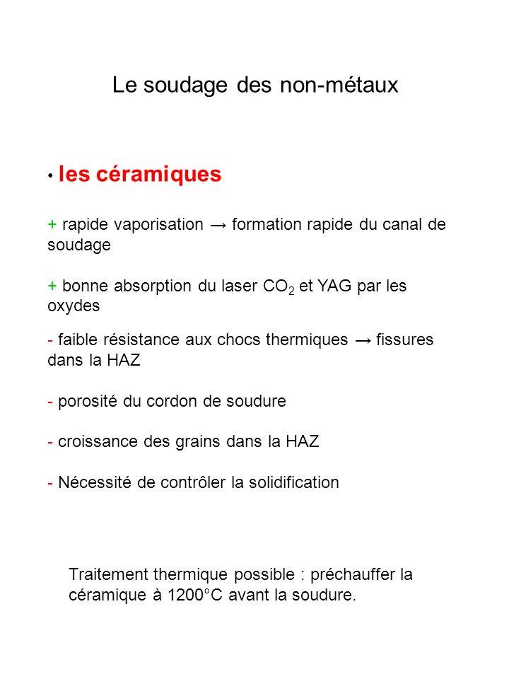 Le soudage des non-métaux les céramiques + rapide vaporisation formation rapide du canal de soudage + bonne absorption du laser CO 2 et YAG par les ox