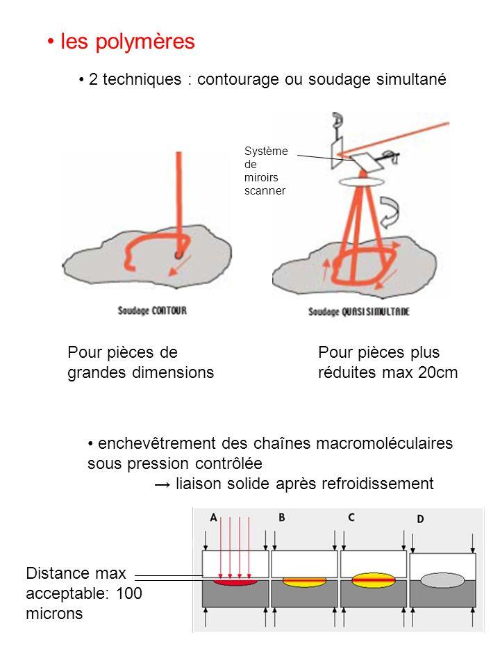 les polymères 2 techniques : contourage ou soudage simultané Pour pièces de grandes dimensions Pour pièces plus réduites max 20cm Système de miroirs s