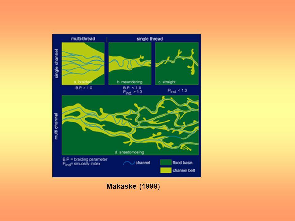 Makaske (1998)