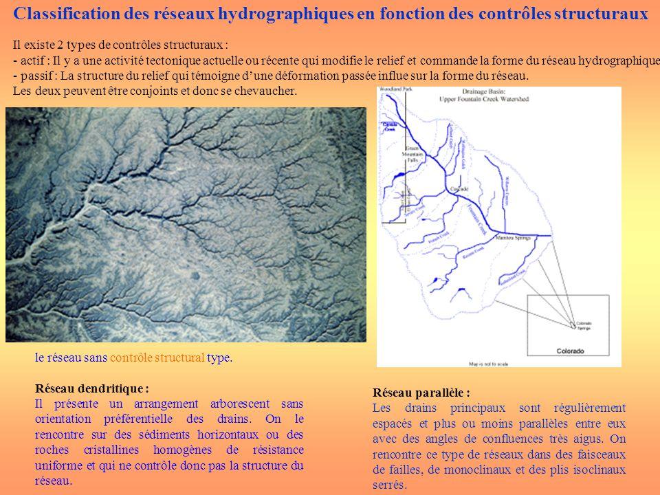 Classification des réseaux hydrographiques en fonction des contrôles structuraux Il existe 2 types de contrôles structuraux : - actif : Il y a une act