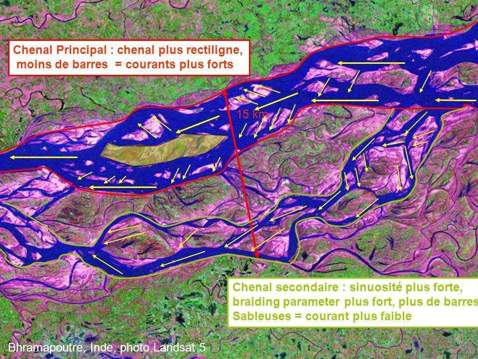 15 km Bhramapoutre, Inde, photo Landsat 5 Chenal Principal : chenal plus rectiligne, moins de barres = courants plus forts Chenal secondaire : sinuosi