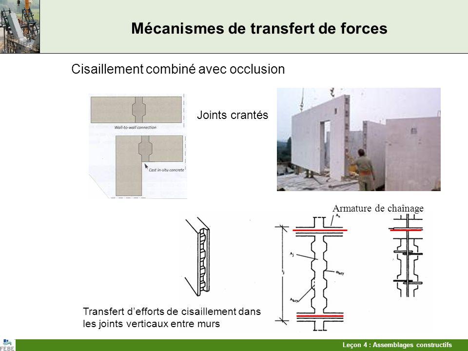 Leçon 4 : Assemblages constructifs Mécanismes de transfert de forces Cisaillement combiné avec occlusion Joints crantés Transfert defforts de cisaille