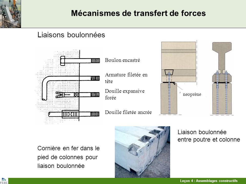 Leçon 4 : Assemblages constructifs Mécanismes de transfert de forces Liaisons boulonnées Liaison boulonnée entre poutre et colonne Cornière en fer dan