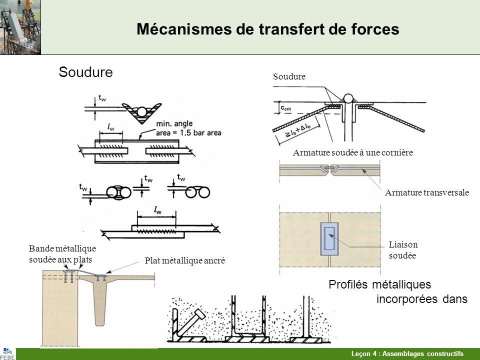 Leçon 4 : Assemblages constructifs Mécanismes de transfert de forces Soudure Profilés métalliques incorporées dans le béton Soudure Armature soudée à