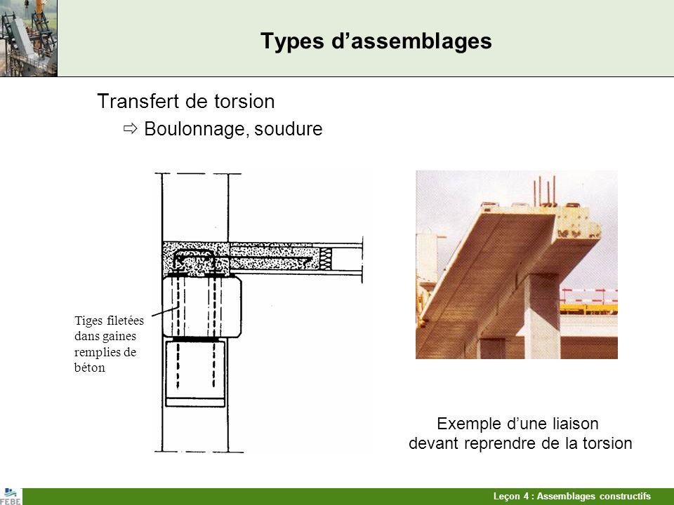Leçon 4 : Assemblages constructifs Types dassemblages Transfert de torsion Boulonnage, soudure Exemple dune liaison devant reprendre de la torsion Tig