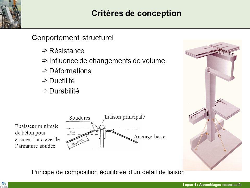 Leçon 4 : Assemblages constructifs Critères de conception Conportement structurel Résistance Influence de changements de volume Déformations Ductilité
