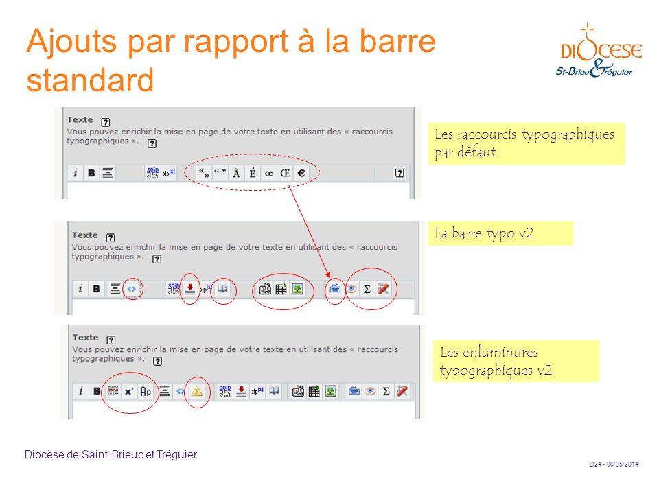 D24 - 06/05/2014 Diocèse de Saint-Brieuc et Tréguier Ajouts par rapport à la barre standard Les raccourcis typographiques par défaut La barre typo v2
