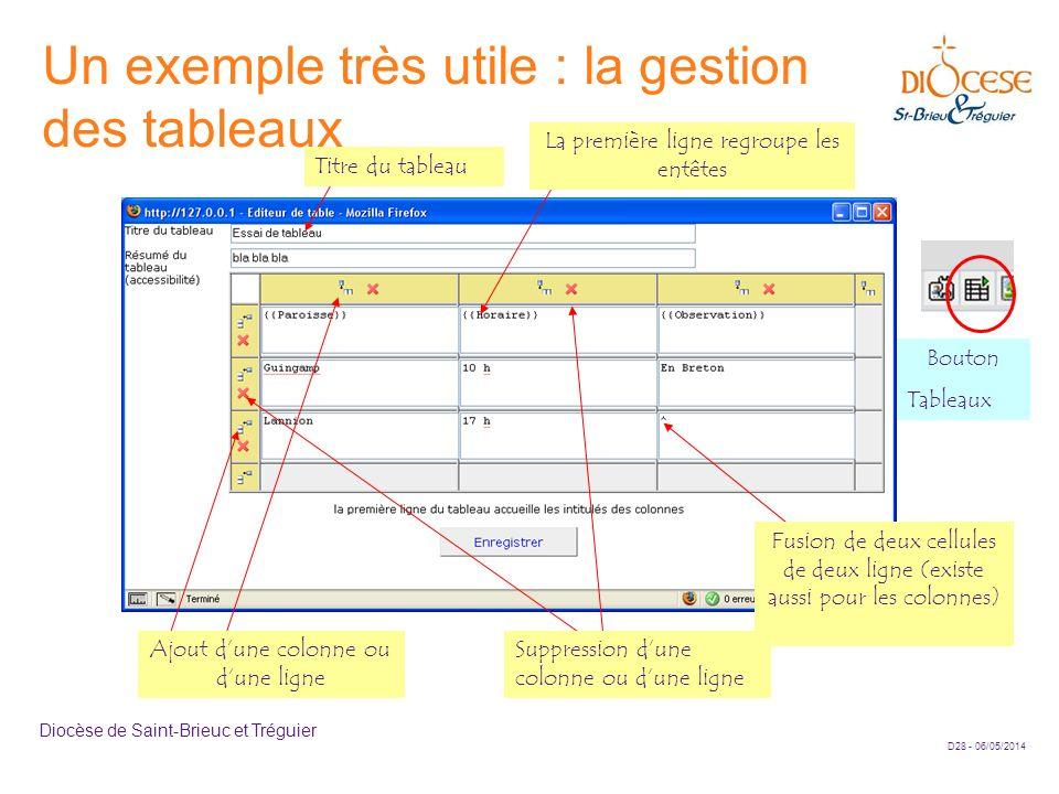 D28 - 06/05/2014 Diocèse de Saint-Brieuc et Tréguier Un exemple très utile : la gestion des tableaux Suppression dune colonne ou dune ligne Ajout dune