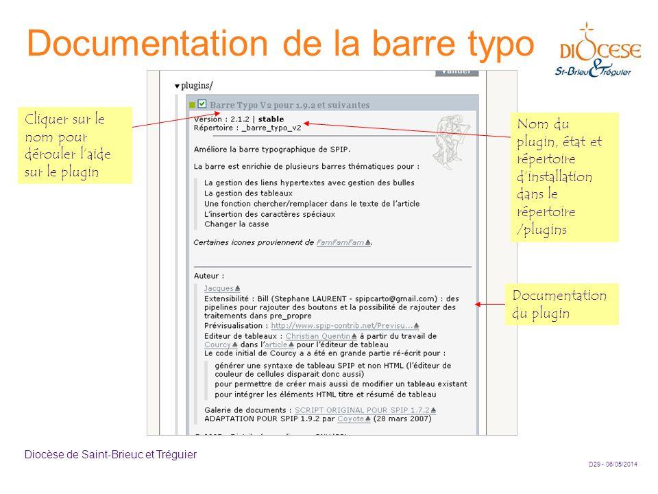D29 - 06/05/2014 Diocèse de Saint-Brieuc et Tréguier Documentation de la barre typo Cliquer sur le nom pour dérouler laide sur le plugin Nom du plugin