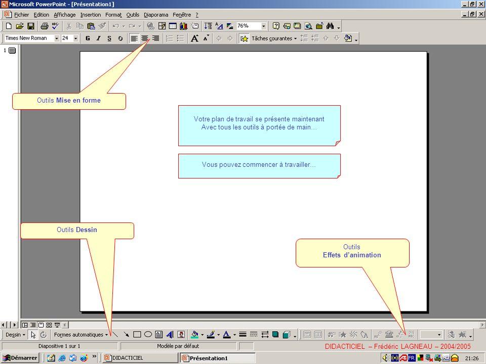 Votre plan de travail se présente maintenant Avec tous les outils à portée de main… Outils Mise en forme Outils Effets danimation Outils Dessin Vous pouvez commencer à travailler… DIDACTICIEL – Frédéric LAGNEAU – 2004/2005