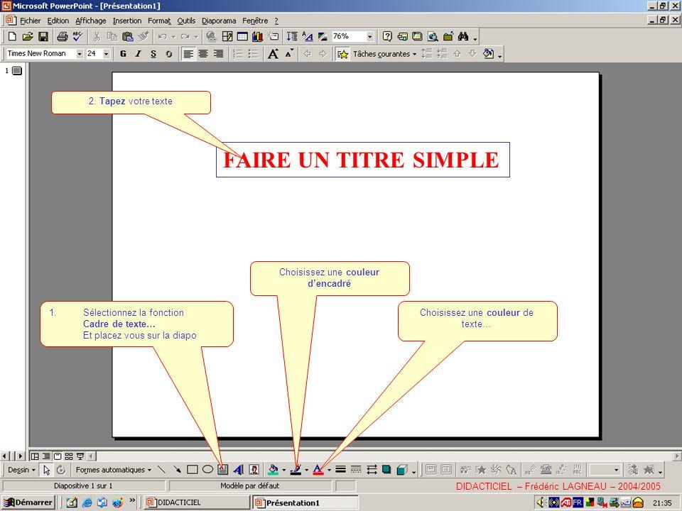 FAIRE UN TITRE SIMPLE 1.Sélectionnez la fonction Cadre de texte… Et placez vous sur la diapo 2.