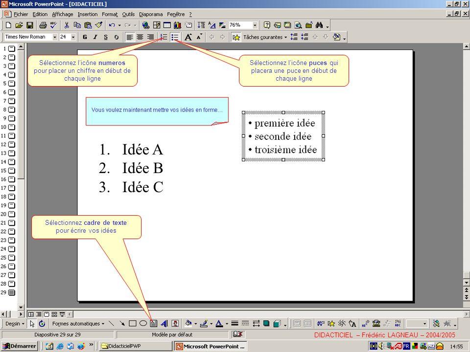 première idée seconde idée troisième idée Sélectionnez cadre de texte pour écrire vos idées Sélectionnez licône puces qui placera une puce en début de chaque ligne Sélectionnez licône numeros pour placer un chiffre en début de chaque ligne 1.Idée A 2.Idée B 3.Idée C DIDACTICIEL – Frédéric LAGNEAU – 2004/2005
