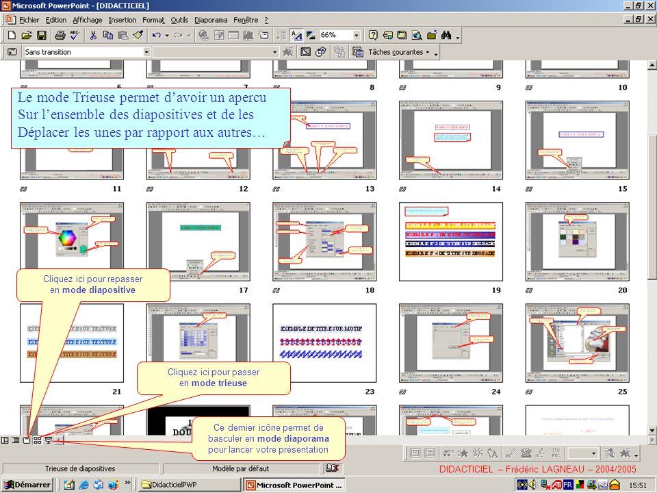 Le mode Trieuse permet davoir un apercu Sur lensemble des diapositives et de les Déplacer les unes par rapport aux autres… Cliquez ici pour passer en mode trieuse Cliquez ici pour repasser en mode diapositive Ce dernier icône permet de basculer en mode diaporama pour lancer votre présentation DIDACTICIEL – Frédéric LAGNEAU – 2004/2005