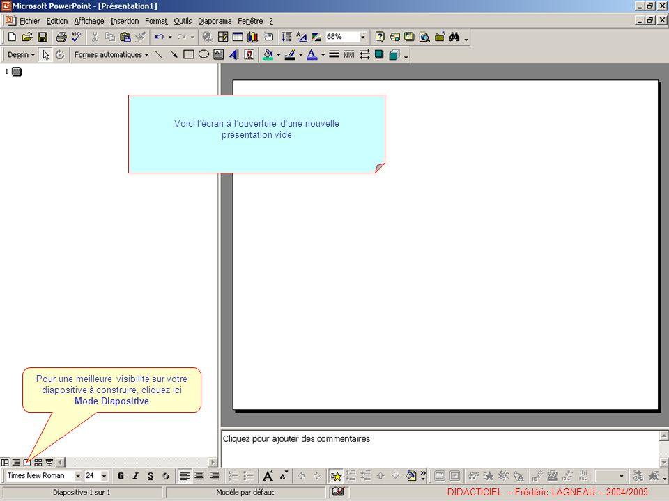 DIDACTICIEL – Frédéric LAGNEAU – 2004/2005 Voici lécran à louverture dune nouvelle présentation vide Pour une meilleure visibilité sur votre diapositive à construire, cliquez ici Mode Diapositive
