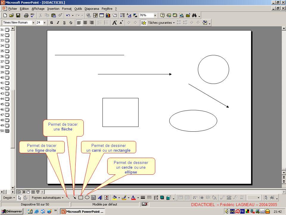 Permet de tracer une ligne droite Permet de tracer une flèche Permet de dessiner un cercle ou une ellipse Permet de dessiner un carré ou un rectangle DIDACTICIEL – Frédéric LAGNEAU – 2004/2005