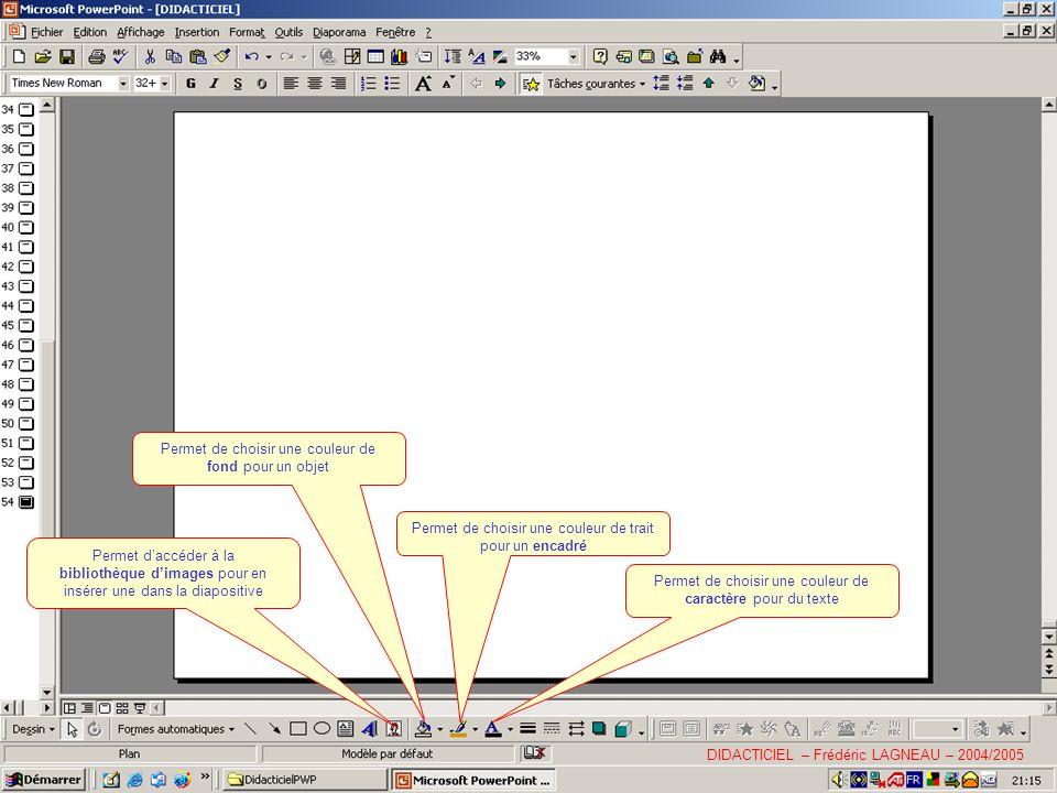 Permet daccéder à la bibliothèque dimages pour en insérer une dans la diapositive Permet de choisir une couleur de fond pour un objet Permet de choisir une couleur de trait pour un encadré Permet de choisir une couleur de caractère pour du texte DIDACTICIEL – Frédéric LAGNEAU – 2004/2005
