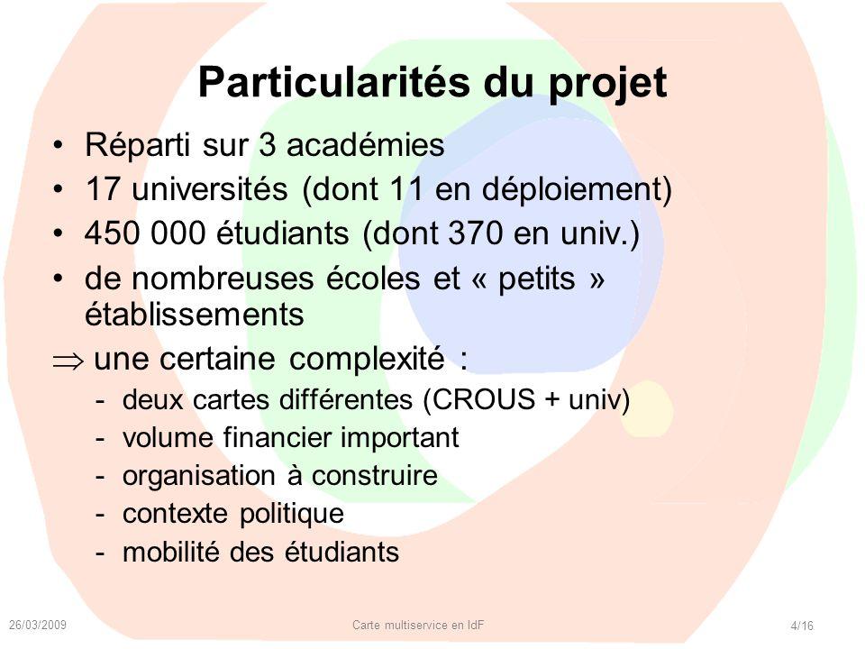 26/03/2009 Carte multiservice en IdF 4/16 Particularités du projet Réparti sur 3 académies 17 universités (dont 11 en déploiement) 450 000 étudiants (