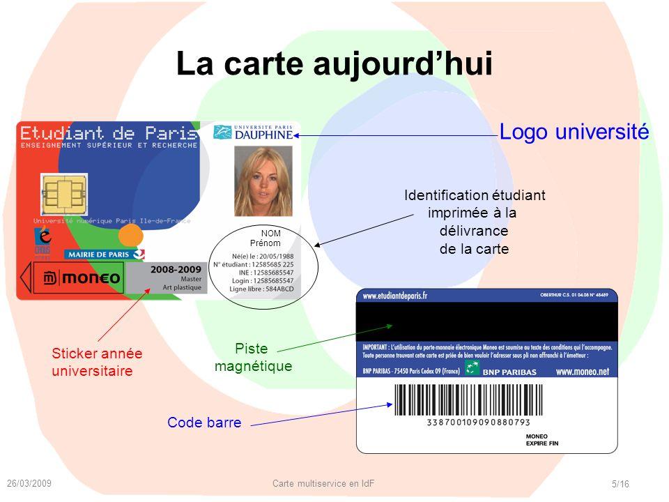 26/03/2009 Carte multiservice en IdF 5/16 La carte aujourdhui NOM Prénom Sticker année universitaire Logo université Identification étudiant imprimée