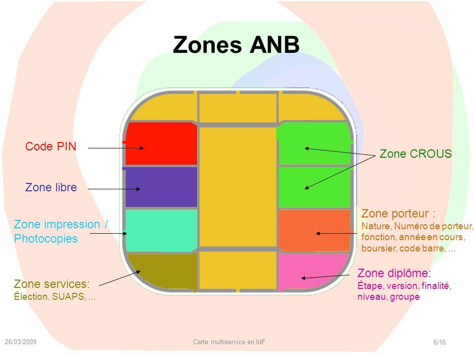 26/03/2009 Carte multiservice en IdF 6/16 Zones ANB Zone porteur : Nature, Numéro de porteur, fonction, année en cours, boursier, code barre,... Zone