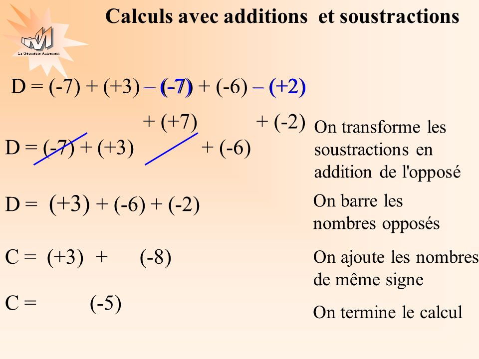 La Géométrie Autrement D = (-7) + (+3) – (-7) + (-6) – (+2) On transforme les soustractions en addition de l'opposé – (-7) + (+7) D = (-7) + (+3)+ (-6