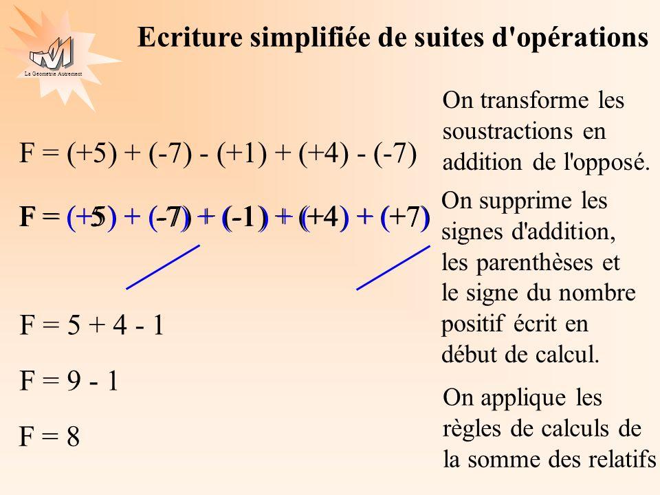La Géométrie Autrement F = 5 -7 -1 +4 +7 F = (+5) + (-7) + (-1) + (+4) + (+7) (+ ) + ( ) + ( ) + ( ) + ( ) On supprime les signes d'addition, les pare