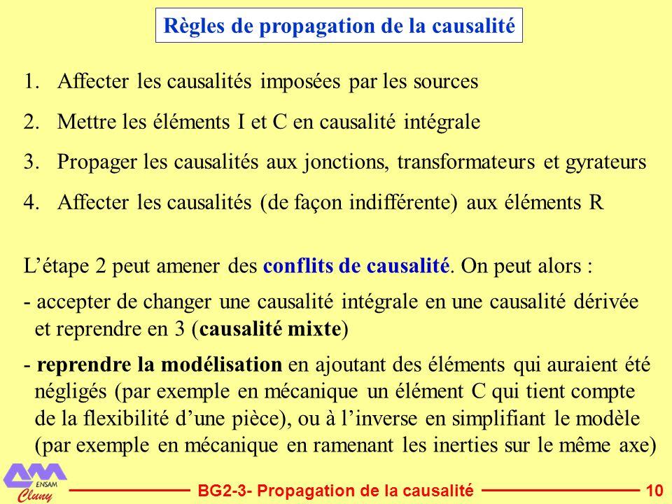 11BG2-3- Propagation de la causalité Exemple : Système masse ressort V1V1 V2V2 f F K2K2 K1K1 m1m1 m2m2 + I : m 1 Se : F I : m 2 C : 1/K 2 C : 1/K 1 R : f 1 : V 1 1 : V 2 0 1 : V 3 Bond Graph simplifié du 1-5-...