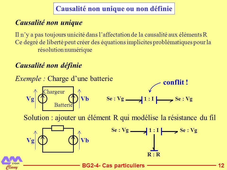 13 Causalité mixte Exemple : Bras de levier Solutions : - accepter une causalité mixte : mettre m 1 ou m 2 en causalité dérivée - réunir les 2 masses en une seule ayant une inertie équivalente - introduire une flexibilité du levier (ajoute une variable détat...) conflit .