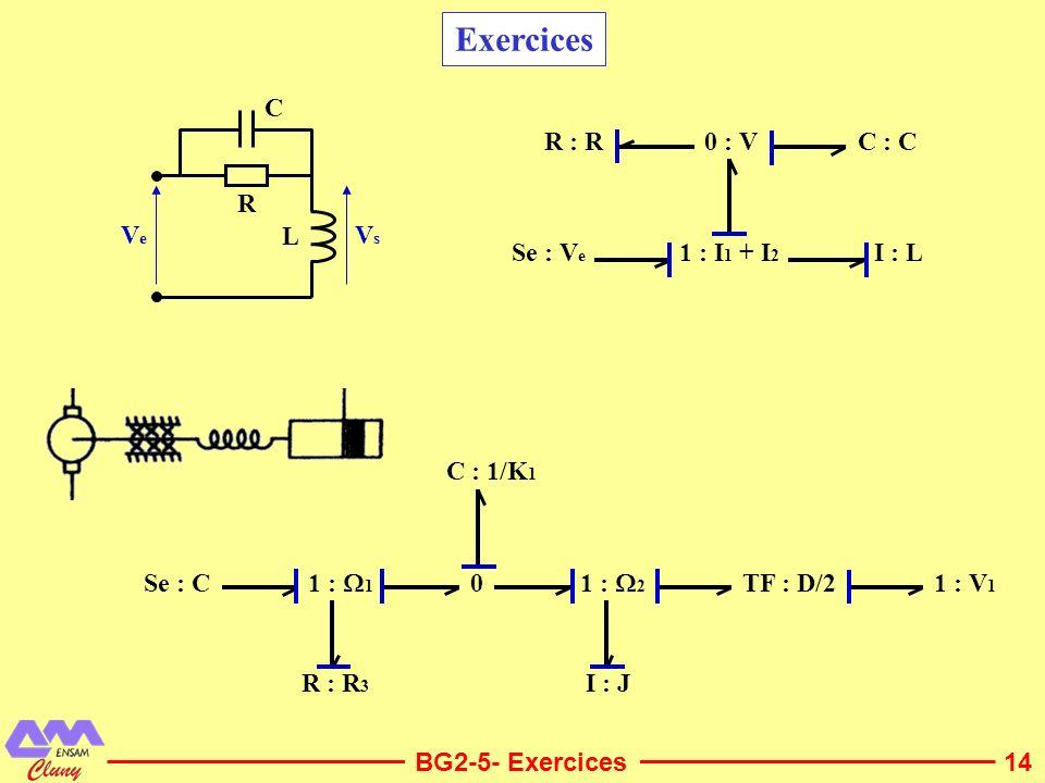 14 Exercices Se : C R : R 3 0 C : 1/K 1 I : J 1 : 1 1 : 2 1 : V 1 TF : D/2 1 : I 1 + I 2 0 : V Se : V e C : CR : R I : L BG2-5- Exercices VeVe VsVs R