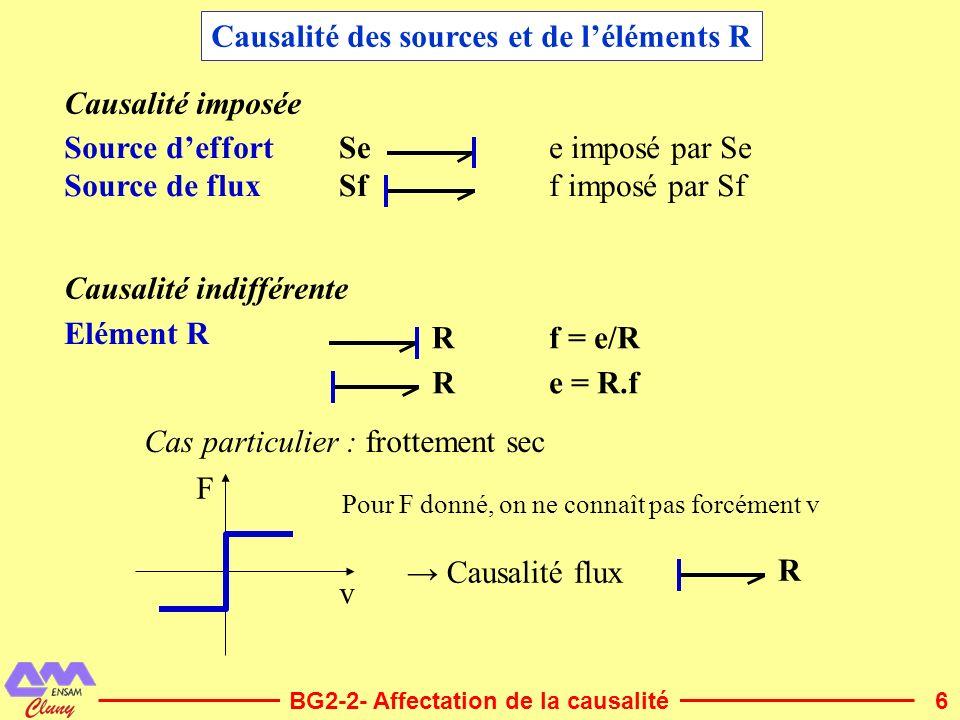 7BG2-2- Affectation de la causalité Causalité préférentielle = intégrale I Elément I C Elément C Dans le cas où il faudrait utiliser la causalité dérivée, les équations diffèrent : I C Causalité des éléments I et C