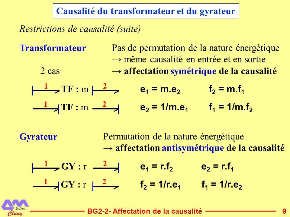 10 Règles de propagation de la causalité BG2-3- Propagation de la causalité 1.Affecter les causalités imposées par les sources 2.Mettre les éléments I et C en causalité intégrale 3.Propager les causalités aux jonctions, transformateurs et gyrateurs 4.Affecter les causalités (de façon indifférente) aux éléments R Létape 2 peut amener des conflits de causalité.