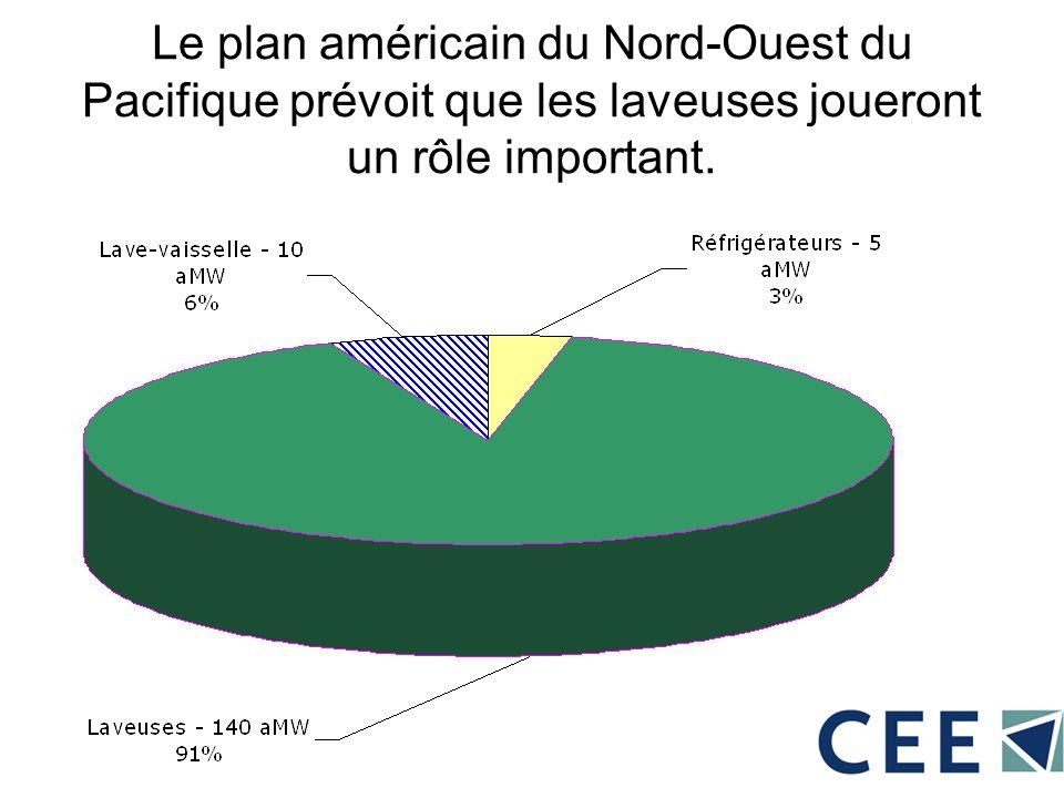 Le plan américain du Nord-Ouest du Pacifique prévoit que les laveuses joueront un rôle important.