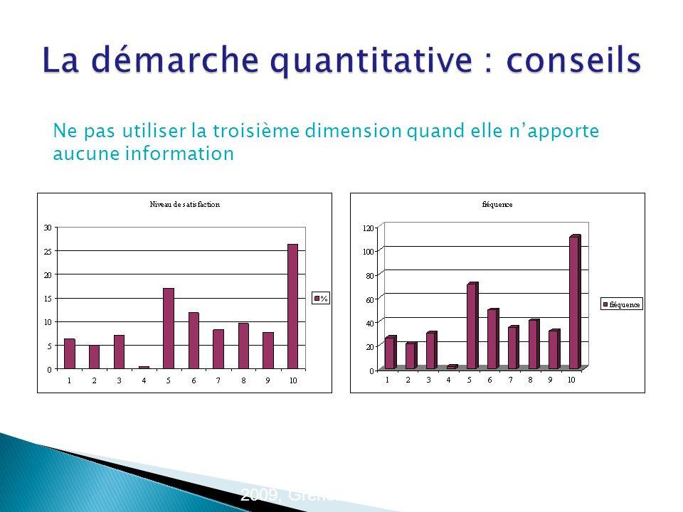 13 Octobre 2009 Conférence IHM 2009, Grenoble. Ne pas utiliser la troisième dimension quand elle napporte aucune information