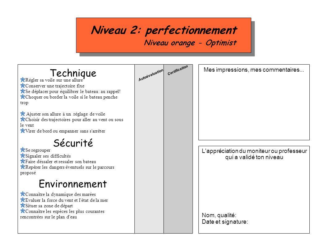 Niveau 2: perfectionnement Niveau orange - Optimist Technique Régler sa voile sur une allure Conserver une trajectoire fixe Se déplacer pour équilibre