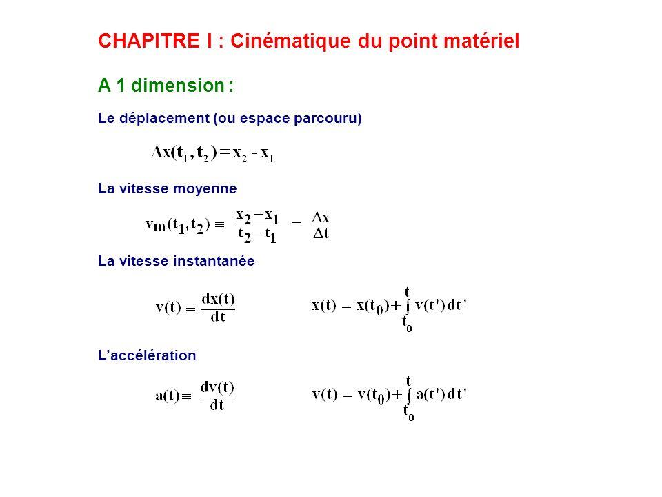 CHAPITRE I : Cinématique du point matériel A 1 dimension : Le déplacement (ou espace parcouru) La vitesse moyenne La vitesse instantanée Laccélération