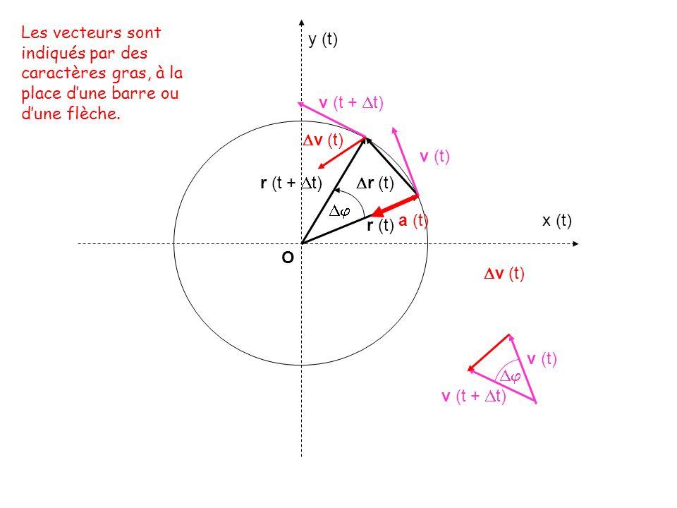 O r (t) r (t + t) r (t) x (t) y (t) v (t) v (t + t) v (t) a (t) Les vecteurs sont indiqués par des caractères gras, à la place dune barre ou dune flèc