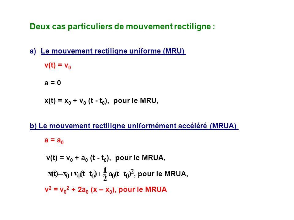 v 2 = v 0 2 + 2a 0 (x – x 0 ), pour le MRUA Deux cas particuliers de mouvement rectiligne : a)Le mouvement rectiligne uniforme (MRU) v(t) = v 0 a = 0