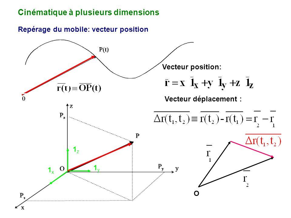 Cinématique à plusieurs dimensions Repérage du mobile: vecteur position 1z1z 1y1y 1x1x Vecteur position: Vecteur déplacement : O